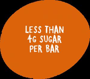 Less than 4G sugar per bar